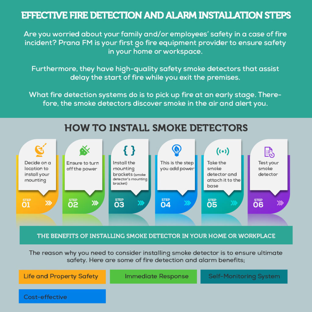 Fire-Detection-and-Alarm-Installation-Steps