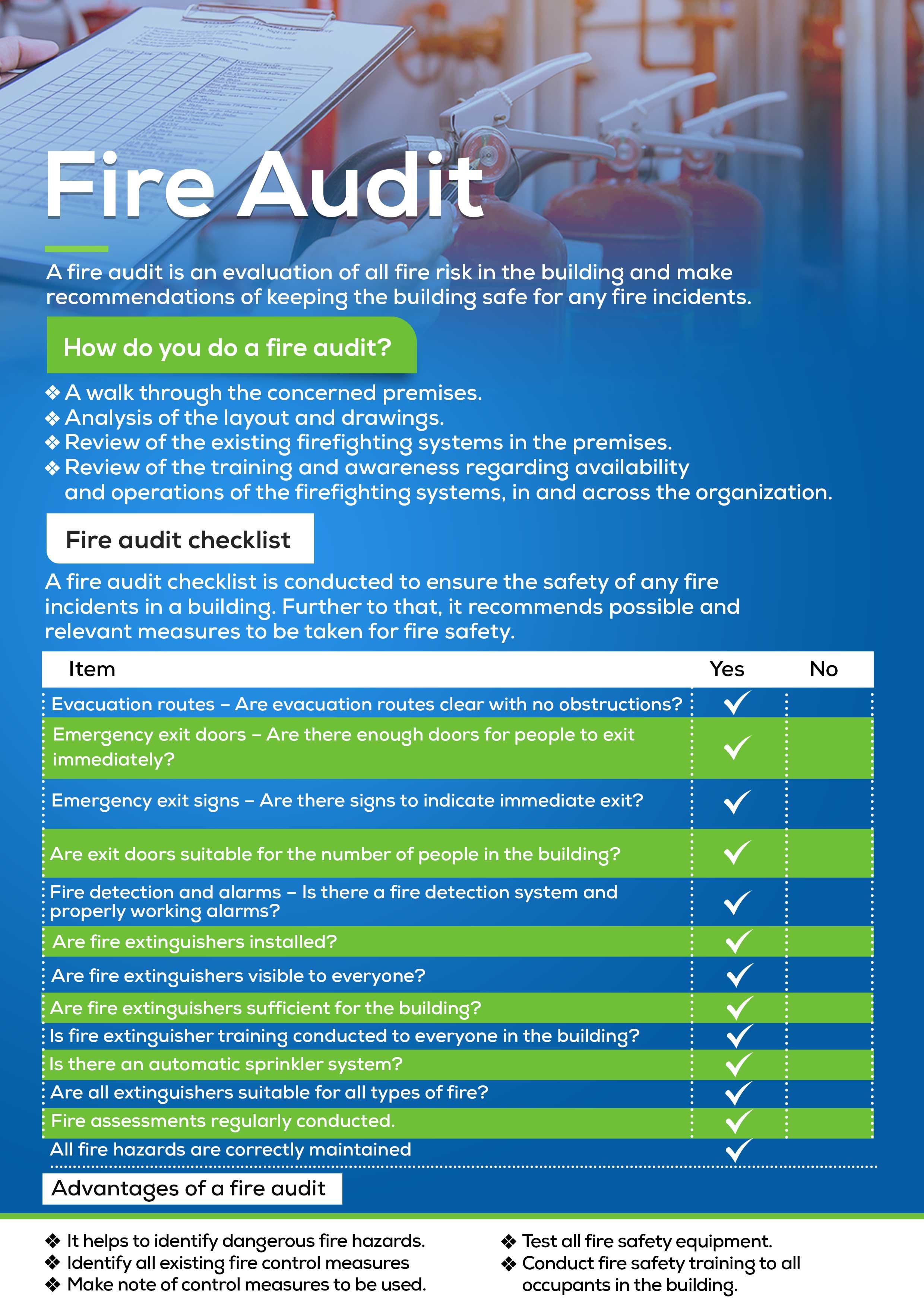 fire audit checklist
