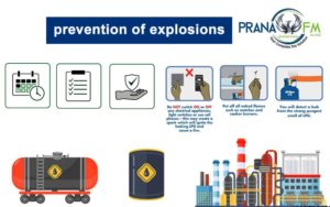 prevention of gas explosions